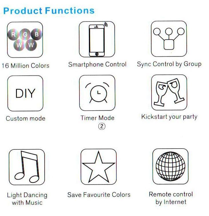 ฟังก์ชั่น Wifi led controller ควบคุมไฟLEDผ่าน smartphone