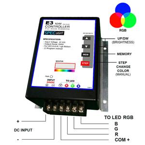 กล่อง RGB MASTER CONTROL